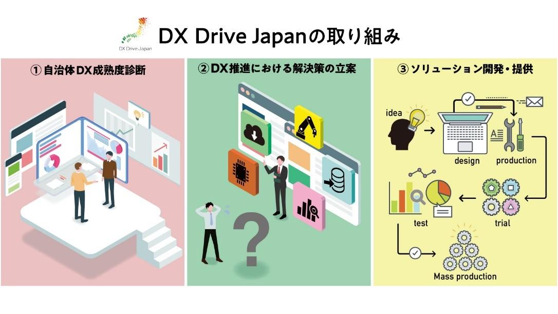 PwCコンサルティング、サイバーエージェントと地方自治体のDX推進を支援する共同研究会 「DX Drive Japan」 を設立