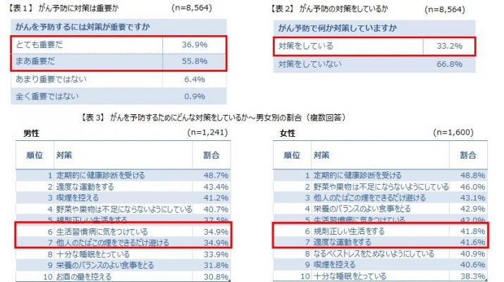フライシュマン・ヒラード・ジャパン株式会社