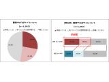 韓国農水産食品流通公社