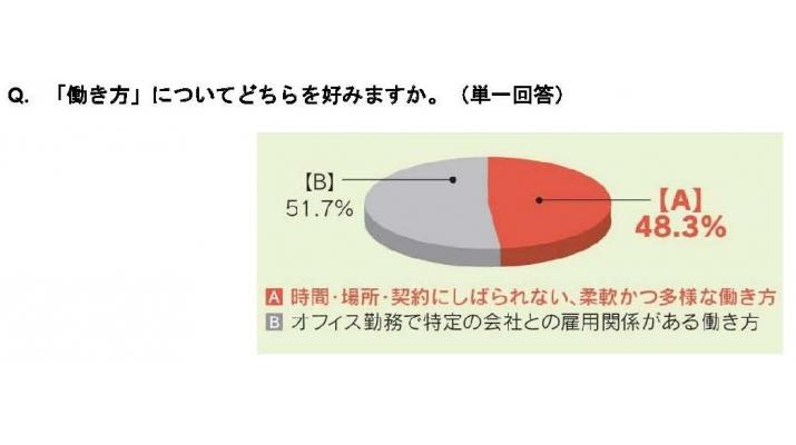 株式会社 日本能率協会マネジメントセンター