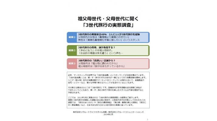 株式会社リクルートコミュニケーションズ