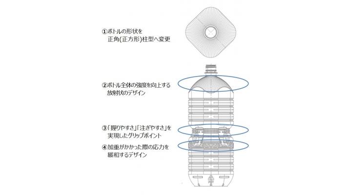 日本コカ・コーラ株式会社